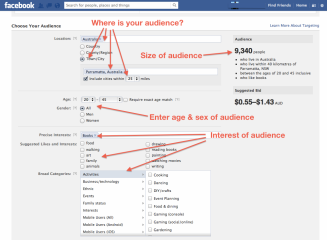 Facebook Audience InHouse Recruitment Group