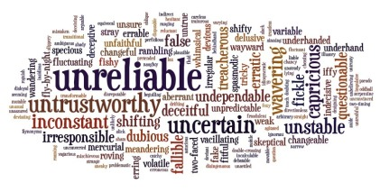 unreliable word cloud